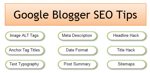 Blogspot-Blogger-SEO-Tips